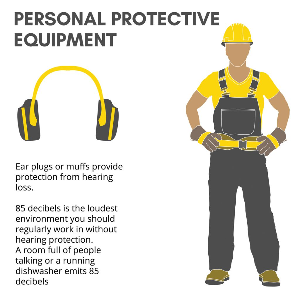 Ear Protection PPE graphic