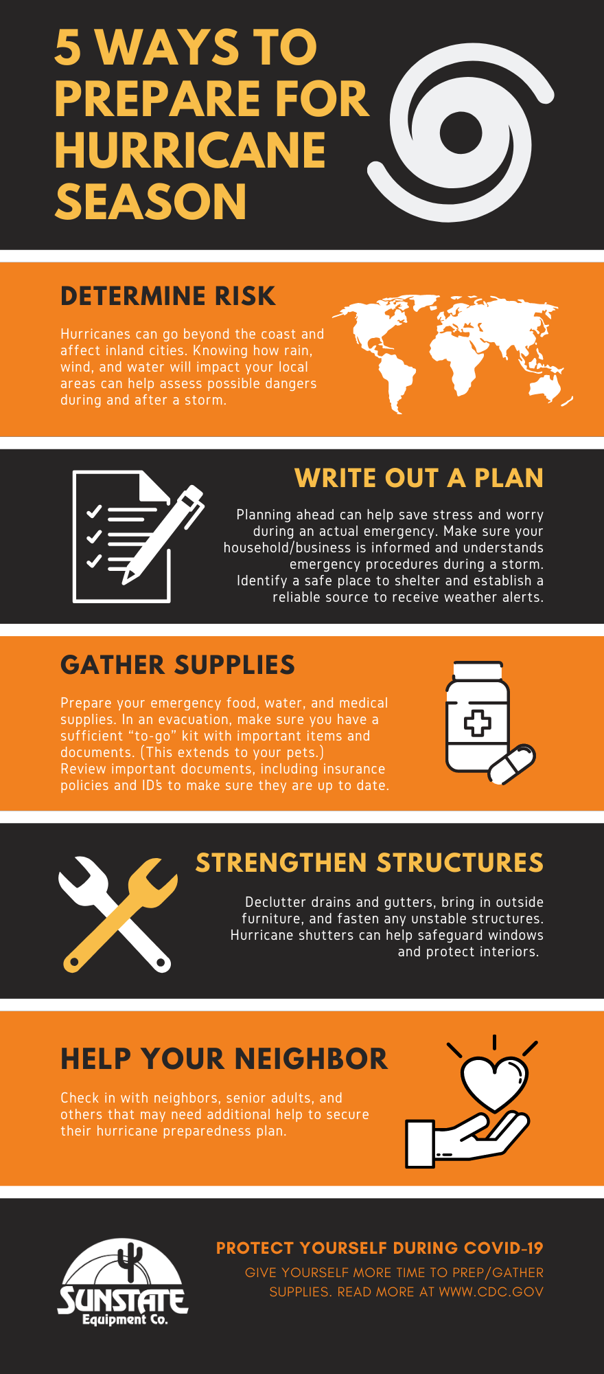 5 steps to prepare for hurricane infographic